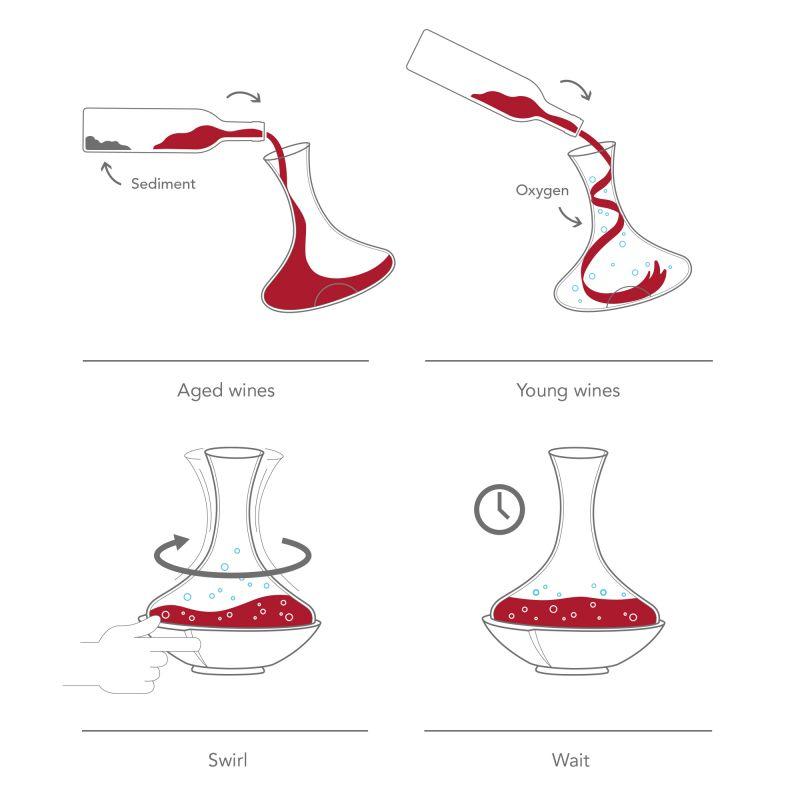 Swirling Carafe Vacu Vin - Decanter Vino - Istruzioni d'suo